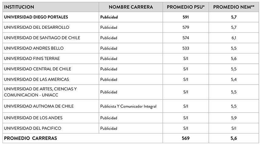 Universidades para estudiar fotografia en chile 11